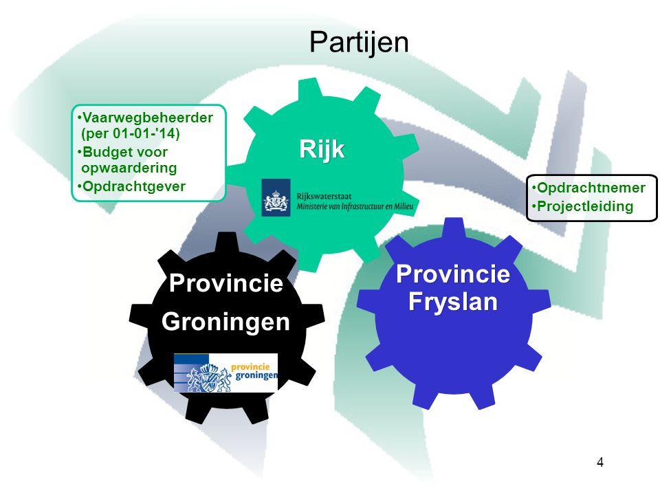 4 PartijenRijk ProvincieGroningen Provincie Fryslan Vaarwegbeheerder (per 01-01-'14) Budget voor opwaardering Opdrachtgever Opdrachtnemer Projectleidi