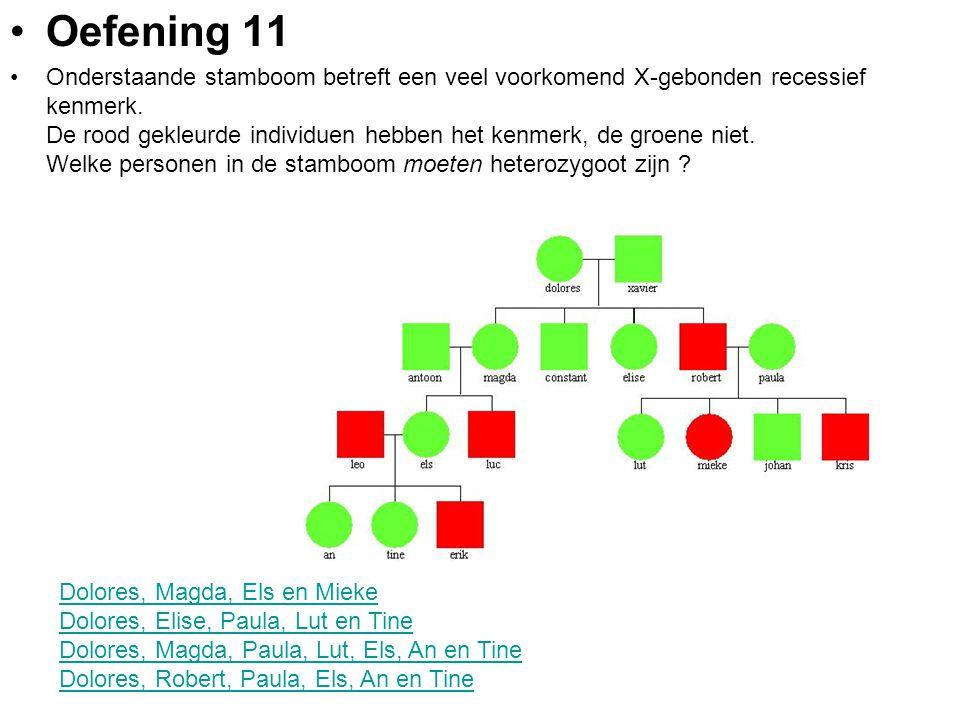 Oefening 11 Onderstaande stamboom betreft een veel voorkomend X-gebonden recessief kenmerk. De rood gekleurde individuen hebben het kenmerk, de groene