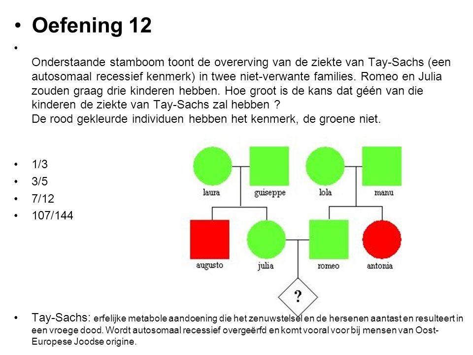Oefening 12 Onderstaande stamboom toont de overerving van de ziekte van Tay-Sachs (een autosomaal recessief kenmerk) in twee niet-verwante families. R