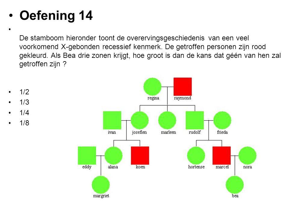 Oefening 14 De stamboom hieronder toont de overervingsgeschiedenis van een veel voorkomend X-gebonden recessief kenmerk. De getroffen personen zijn ro