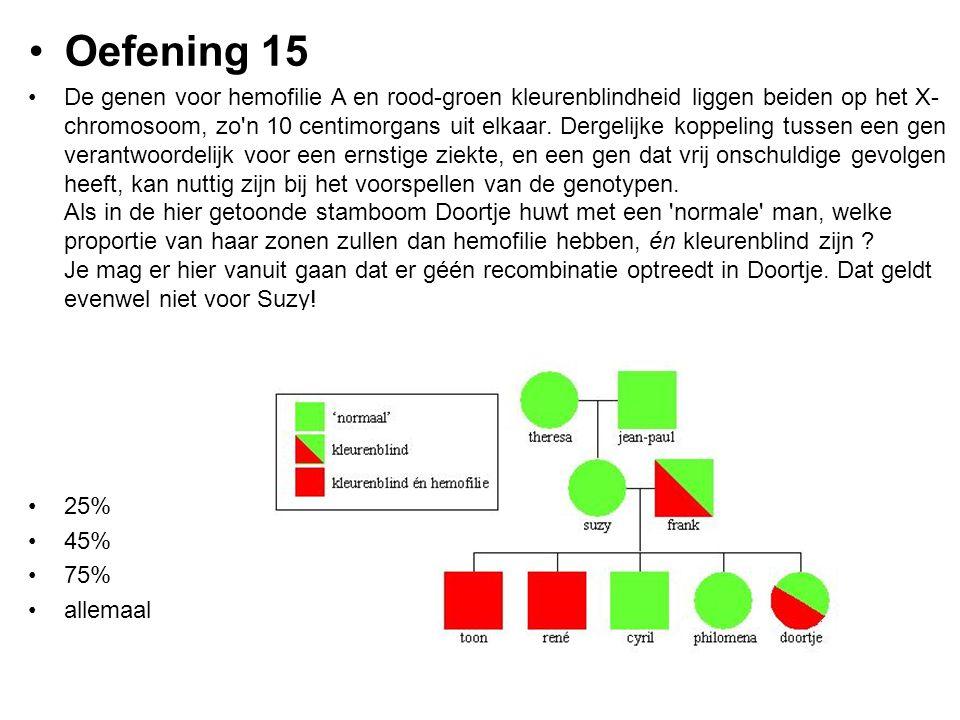Oefening 15 De genen voor hemofilie A en rood-groen kleurenblindheid liggen beiden op het X- chromosoom, zo'n 10 centimorgans uit elkaar. Dergelijke k