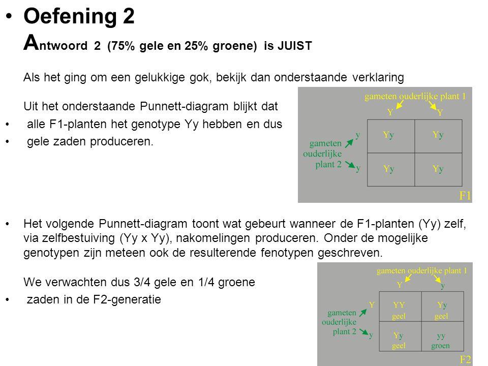 Oefening 2 A ntwoord 2 (75% gele en 25% groene) is JUIST Als het ging om een gelukkige gok, bekijk dan onderstaande verklaring Uit het onderstaande Pu