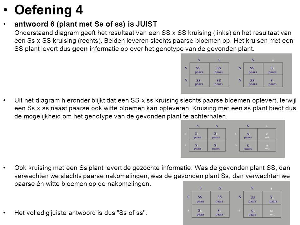 Oefening 4 antwoord 6 (plant met Ss of ss) is JUIST Onderstaand diagram geeft het resultaat van een SS x SS kruising (links) en het resultaat van een