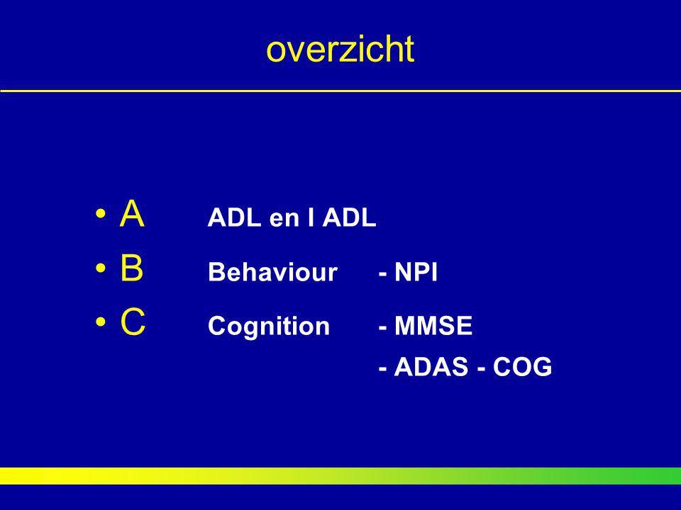 overzicht A ADL en I ADL B Behaviour - NPI C Cognition- MMSE - ADAS - COG