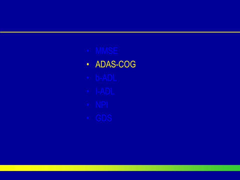 Alzheimer's Disease Assessment Scale - Cognitive SubScale (ADAS-COG) -tijdsduur -+- 45 minuten -benodigdheden -een polshorloge -een potlood -een postkaart -een gom -2 boekjes met woordkaarten -1 envelop -12 voorwerpen -het scoreblad -1 wit blanco blad -4 blaren met geometrische figuren