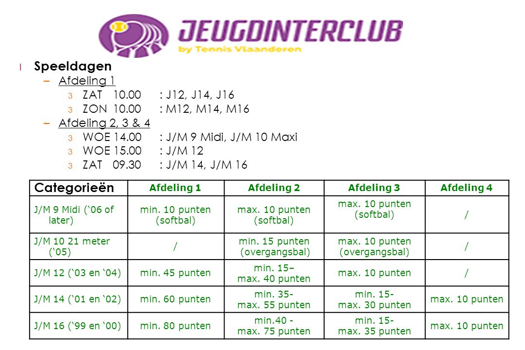 l Speeldagen –Afdeling 1 3 ZAT10.00: J12, J14, J16 3 ZON10.00: M12, M14, M16 –Afdeling 2, 3 & 4 3 WOE 14.00: J/M 9 Midi, J/M 10 Maxi 3 WOE 15.00 : J/M