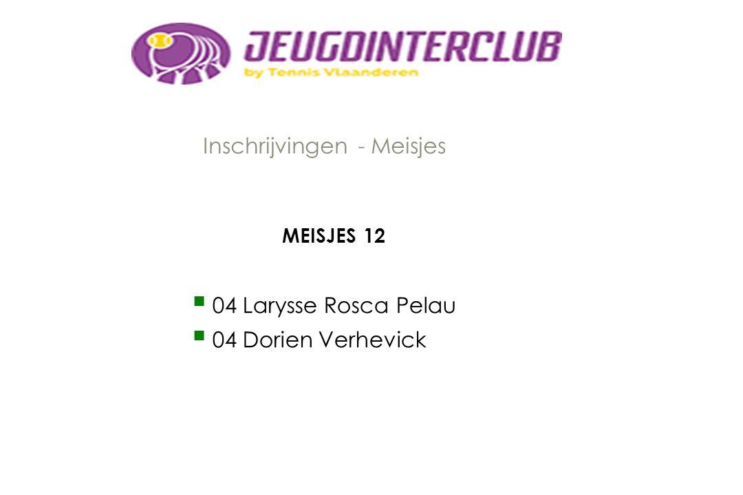 Inschrijvingen - Meisjes MEISJES 12  04 Larysse Rosca Pelau  04 Dorien Verhevick