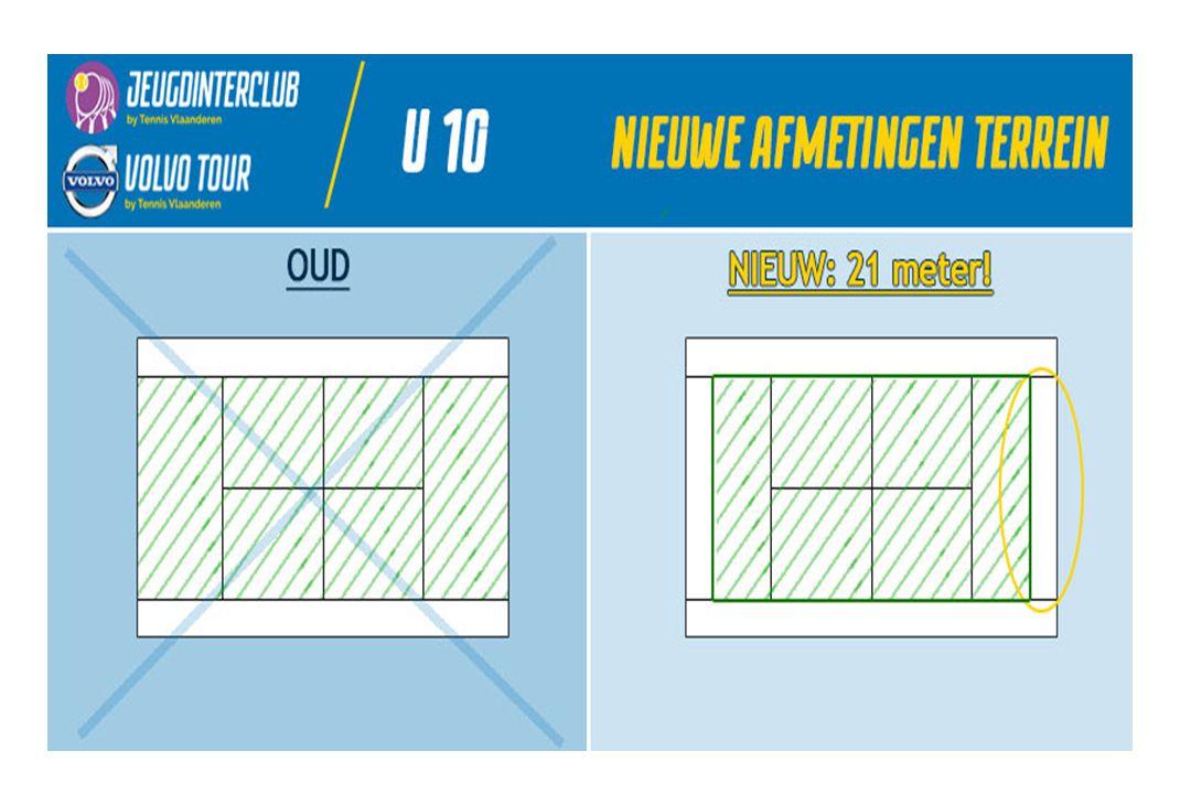 Nieuw: 21-meter terrein voor U10 Op vraag van trainers wordt de competitie Jongens en Meisjes U10 voortaan georganiseerd op een 21-meter terrein, zowel in tornooien als interclub.