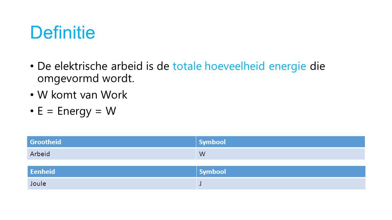Definitie De elektrische arbeid is de totale hoeveelheid energie die omgevormd wordt. W komt van Work E = Energy = W GrootheidSymbool ArbeidW EenheidS