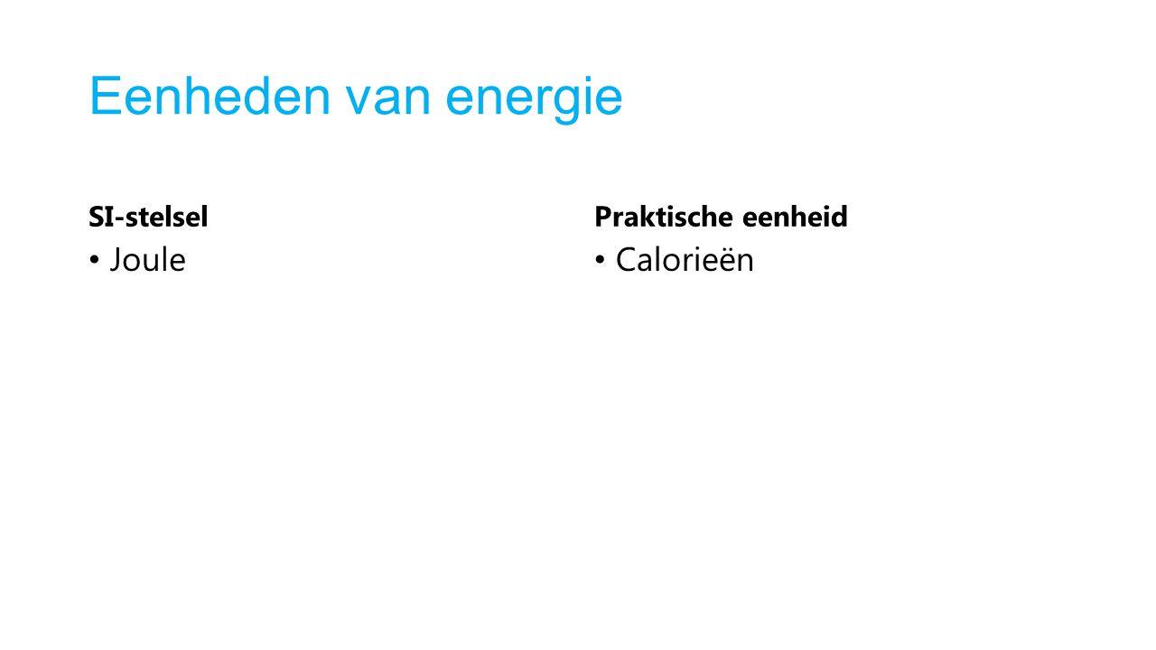 Eenheden van energie SI-stelsel Joule Praktische eenheid Calorieën