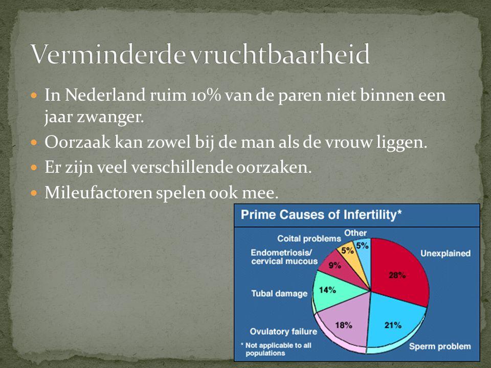 In Nederland ruim 10% van de paren niet binnen een jaar zwanger. Oorzaak kan zowel bij de man als de vrouw liggen. Er zijn veel verschillende oorzaken