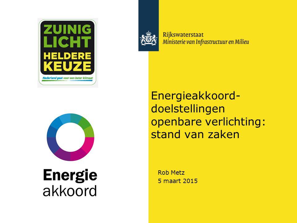 Energieakkoord- doelstellingen openbare verlichting: stand van zaken Rob Metz 5 maart 2015