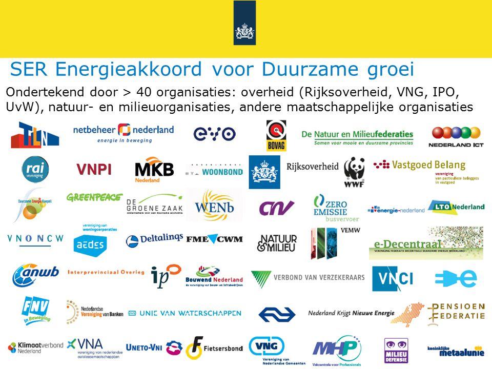 Energiebesparing openbare verlichting 3Doelstellingen Energieakkoord SER Energieakkoord voor Duurzame groei Ondertekend door > 40 organisaties: overhe