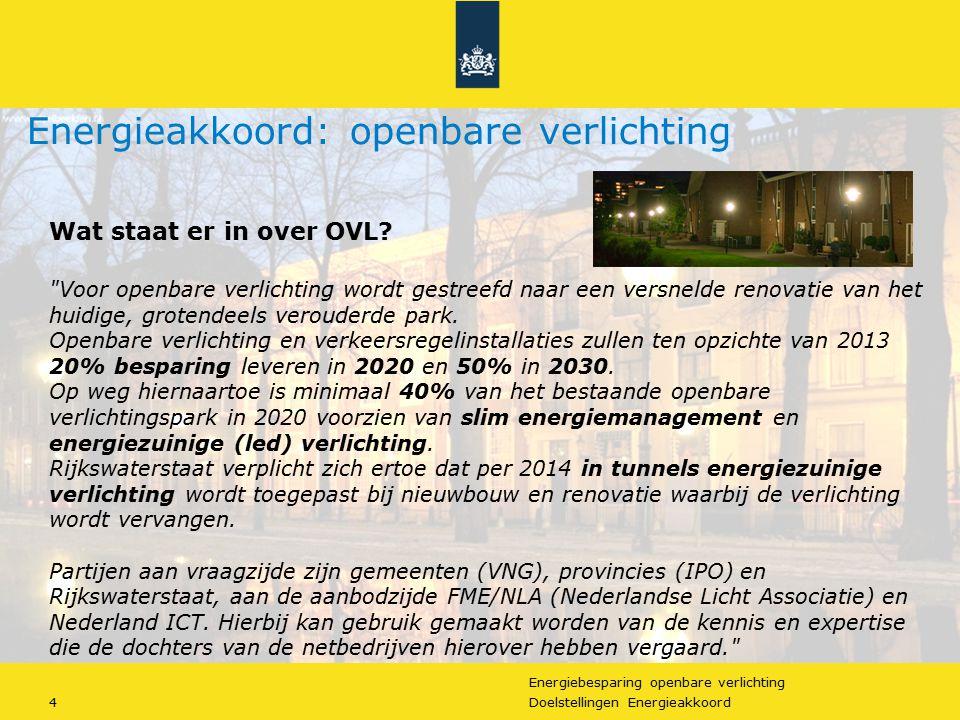 Energiebesparing openbare verlichting 4Doelstellingen Energieakkoord Energieakkoord: openbare verlichting Wat staat er in over OVL?