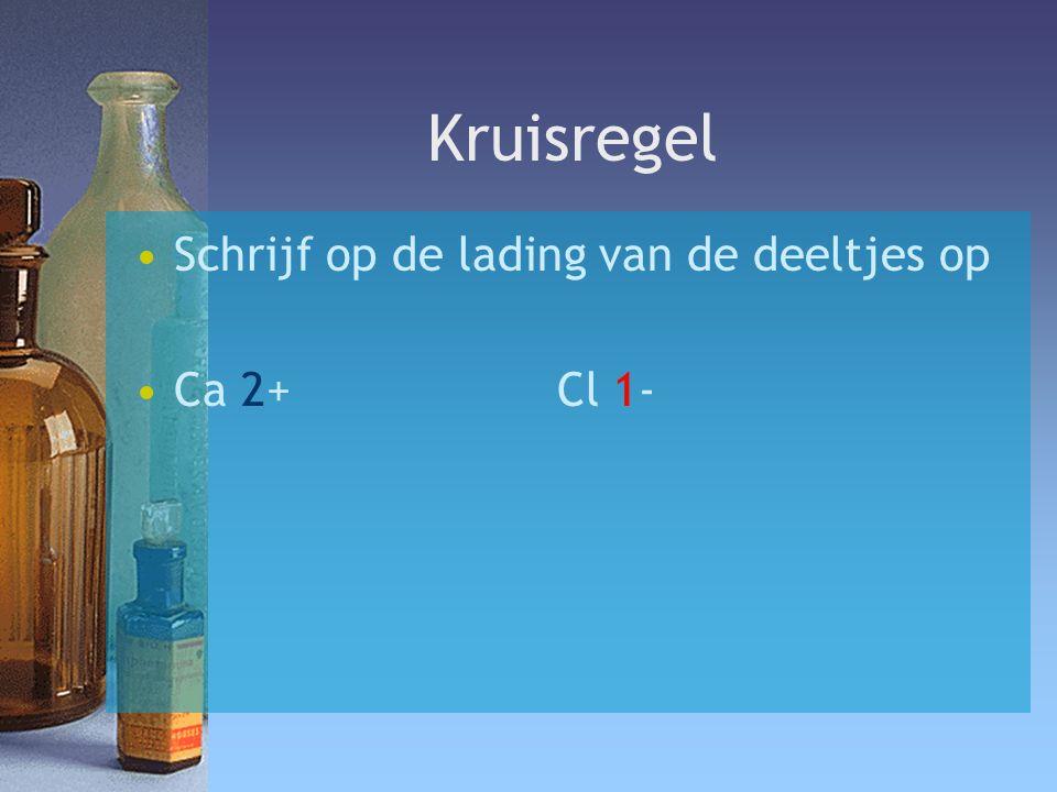 Kruisregel Schrijf op de lading van de deeltjes op Ca 2+Cl 1-