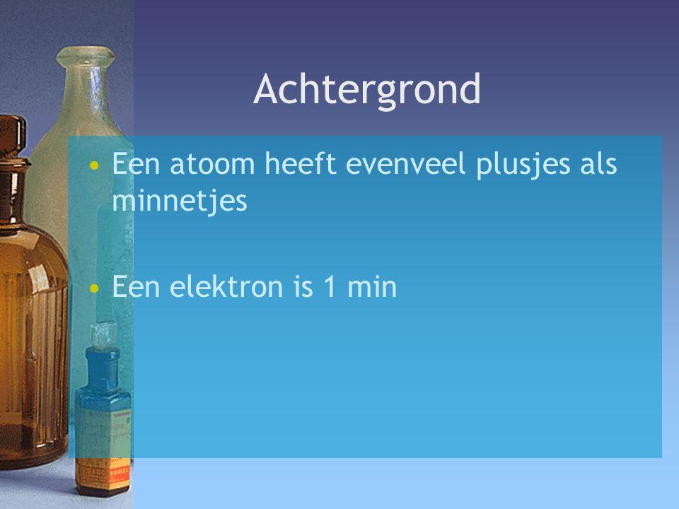 Achtergrond Een atoom heeft evenveel plusjes als minnetjes Een elektron is 1 min
