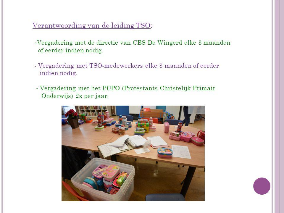Verantwoording van de leiding TSO: - Vergadering met de directie van CBS De Wingerd elke 3 maanden of eerder indien nodig.