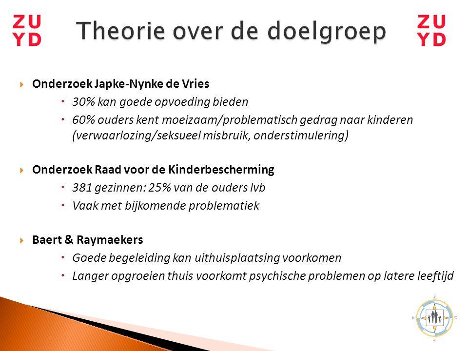  Onderzoek Japke-Nynke de Vries  30% kan goede opvoeding bieden  60% ouders kent moeizaam/problematisch gedrag naar kinderen (verwaarlozing/seksuee
