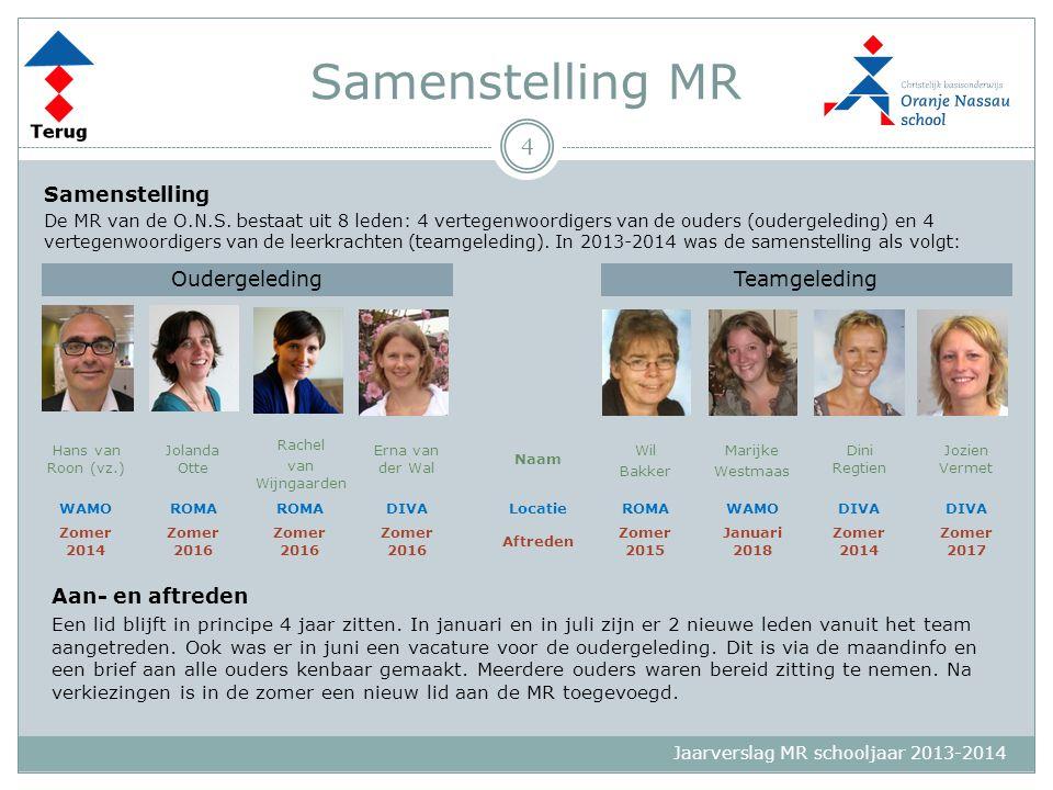 Jaarverslag MR schooljaar 2013-2014 Samenstelling MR Samenstelling De MR van de O.N.S. bestaat uit 8 leden: 4 vertegenwoordigers van de ouders (ouderg