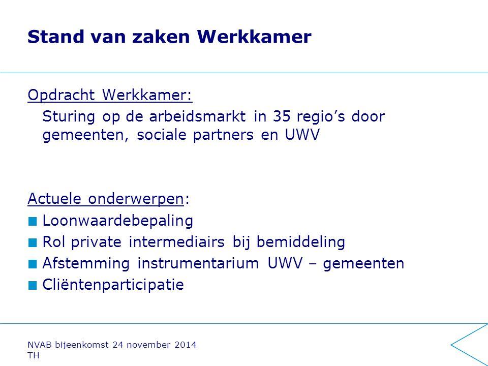 Stand van zaken Werkkamer Opdracht Werkkamer: Sturing op de arbeidsmarkt in 35 regio's door gemeenten, sociale partners en UWV Actuele onderwerpen: Lo