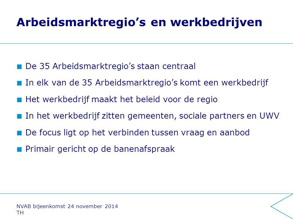 Arbeidsmarktregio's en werkbedrijven De 35 Arbeidsmarktregio's staan centraal In elk van de 35 Arbeidsmarktregio's komt een werkbedrijf Het werkbedrij