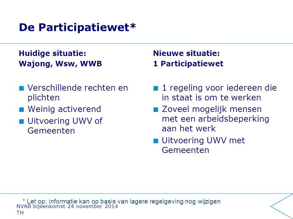 De Participatiewet* Huidige situatie: Wajong, Wsw, WWB Verschillende rechten en plichten Weinig activerend Uitvoering UWV of Gemeenten Nieuwe situatie