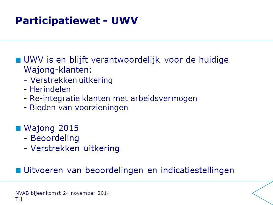 Participatiewet - UWV UWV is en blijft verantwoordelijk voor de huidige Wajong-klanten: - Verstrekken uitkering - Herindelen - Re-integratie klanten m