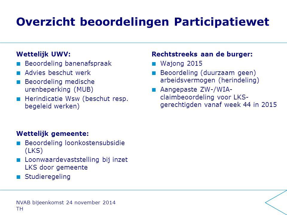 Overzicht beoordelingen Participatiewet Wettelijk UWV: Beoordeling banenafspraak Advies beschut werk Beoordeling medische urenbeperking (MUB) Herindic