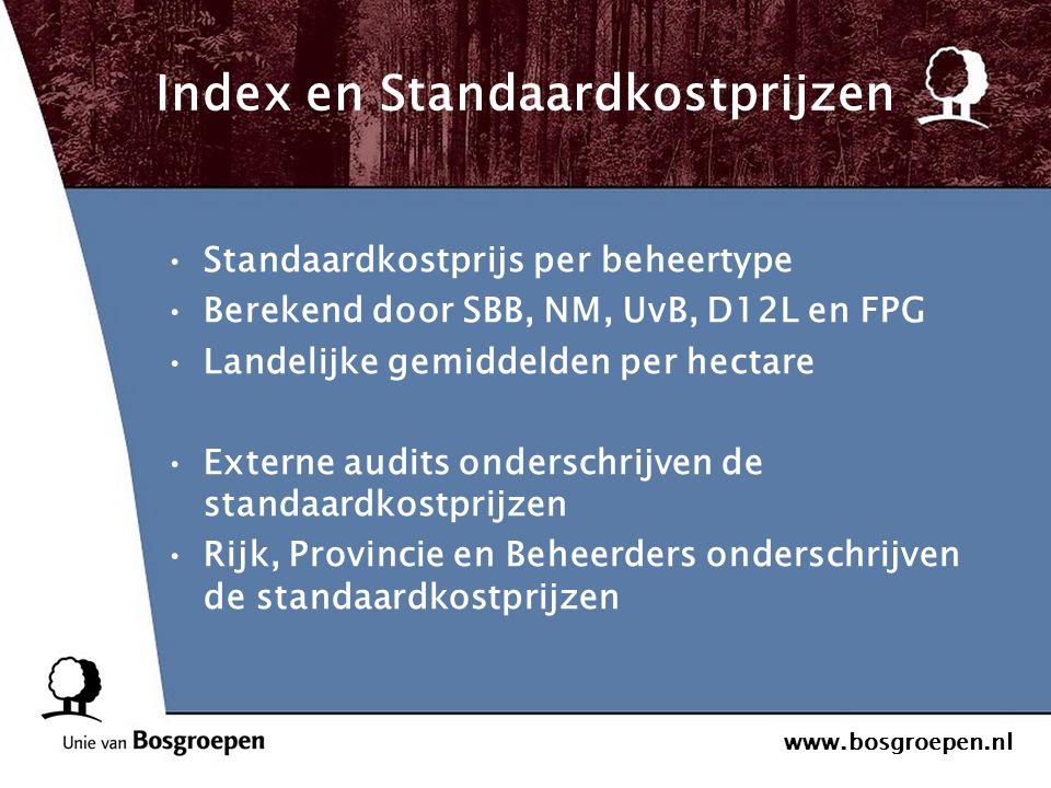 www.bosgroepen.nl Index en Standaardkostprijzen Standaardkostprijs per beheertype Berekend door SBB, NM, UvB, D12L en FPG Landelijke gemiddelden per h