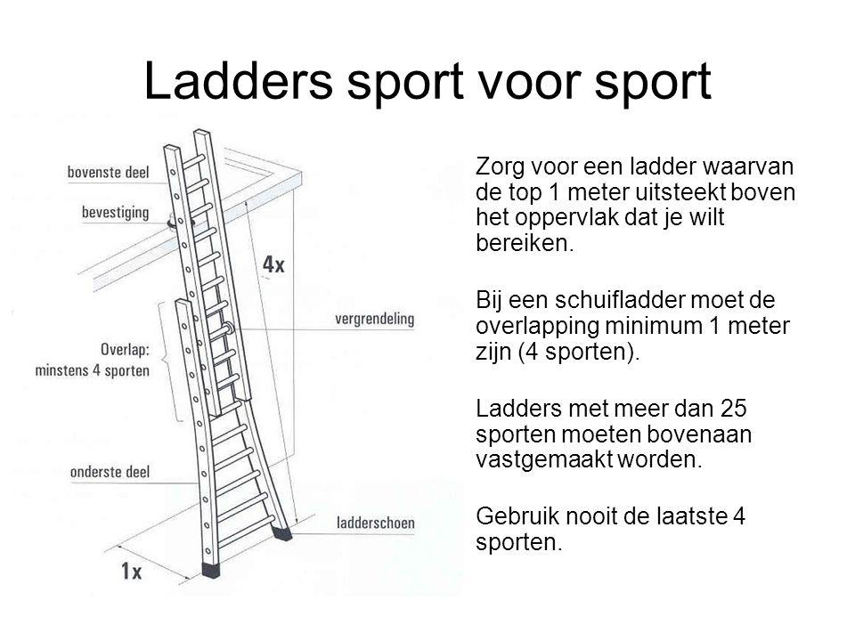 Ladders sport voor sport Zorg voor een ladder waarvan de top 1 meter uitsteekt boven het oppervlak dat je wilt bereiken. Bij een schuifladder moet de
