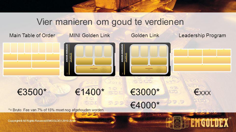 11 Vier manieren om goud te verdienen Copyright © All Rights Reserved EMGOLDEX 2010-2015 Main Table of OrderGolden LinkLeadership Program €3500*€3000*