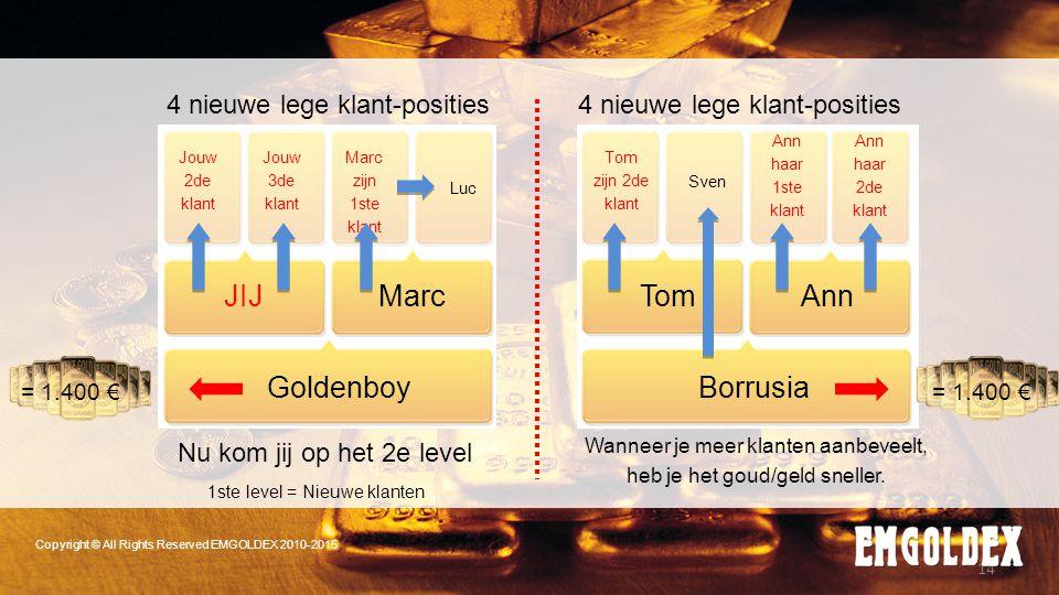 14 4 nieuwe lege klant-posities Nu kom jij op het 2e level Wanneer je meer klanten aanbeveelt, heb je het goud/geld sneller. 1ste level = Nieuwe klant