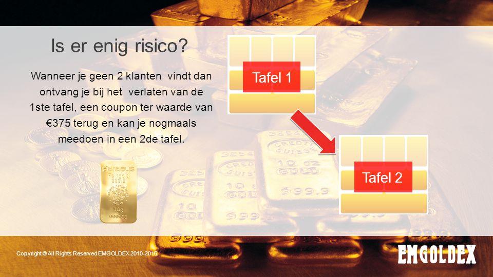 Is er enig risico? Wanneer je geen 2 klanten vindt dan ontvang je bij het verlaten van de 1ste tafel, een coupon ter waarde van €375 terug en kan je n
