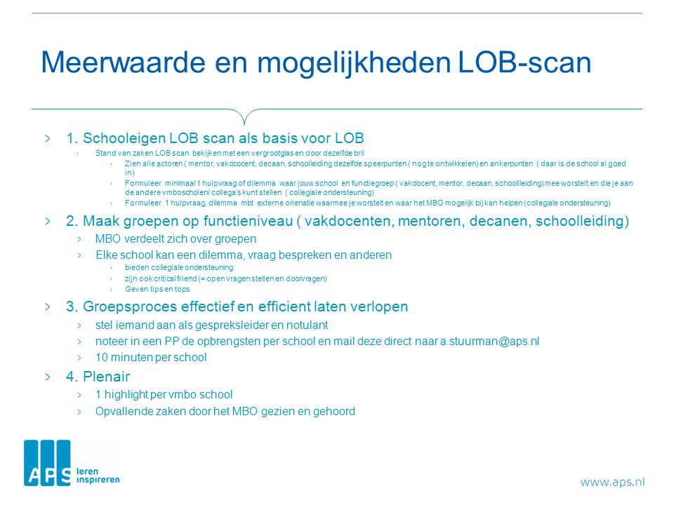 Meerwaarde en mogelijkheden LOB-scan 1.