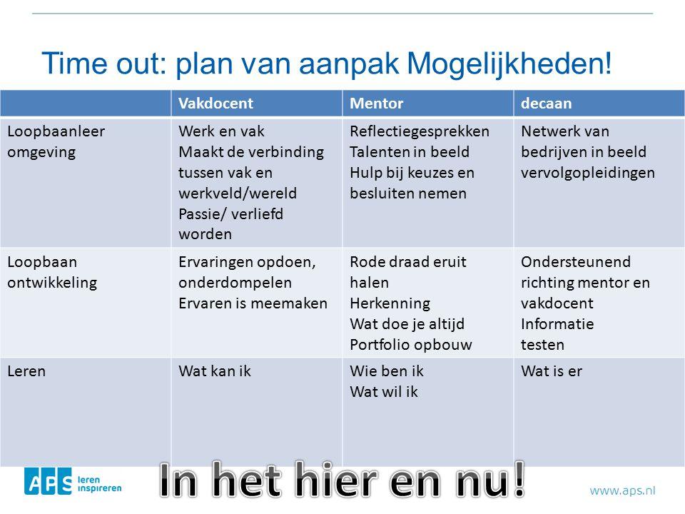 Time out: plan van aanpak Mogelijkheden.