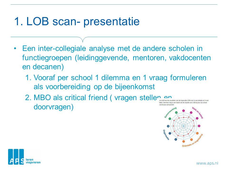 1. LOB scan- presentatie Een inter-collegiale analyse met de andere scholen in functiegroepen (leidinggevende, mentoren, vakdocenten en decanen) 1.Voo