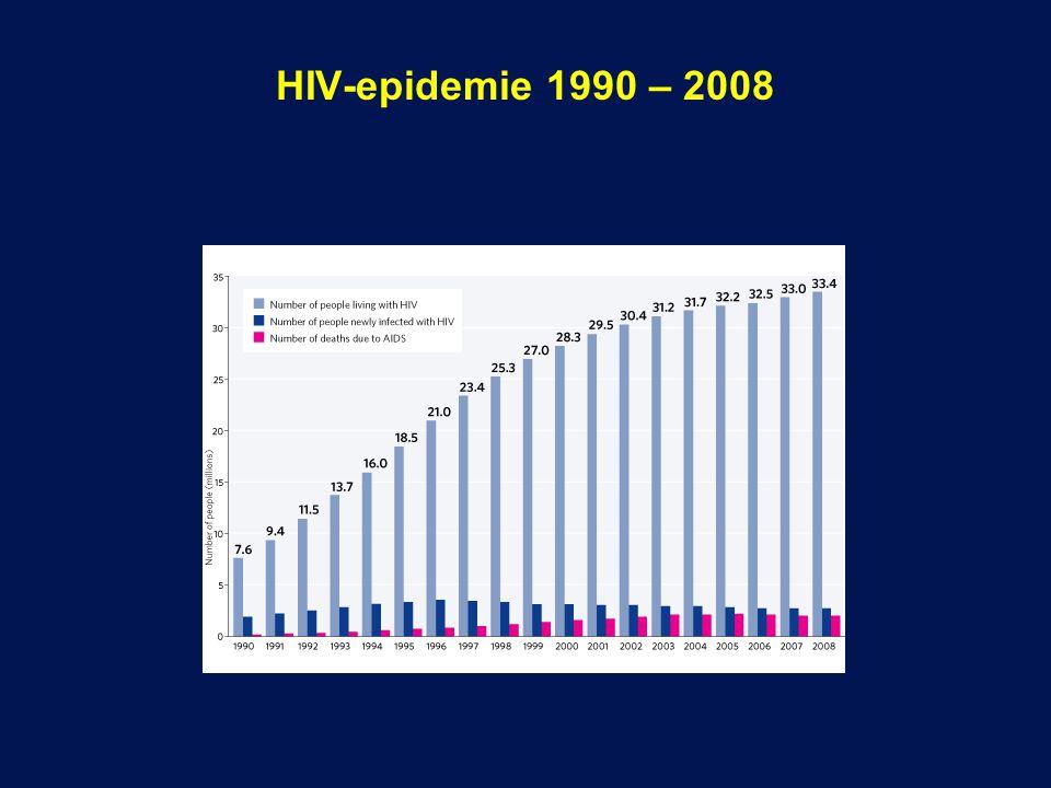 HIV-epidemie 1990 – 2008