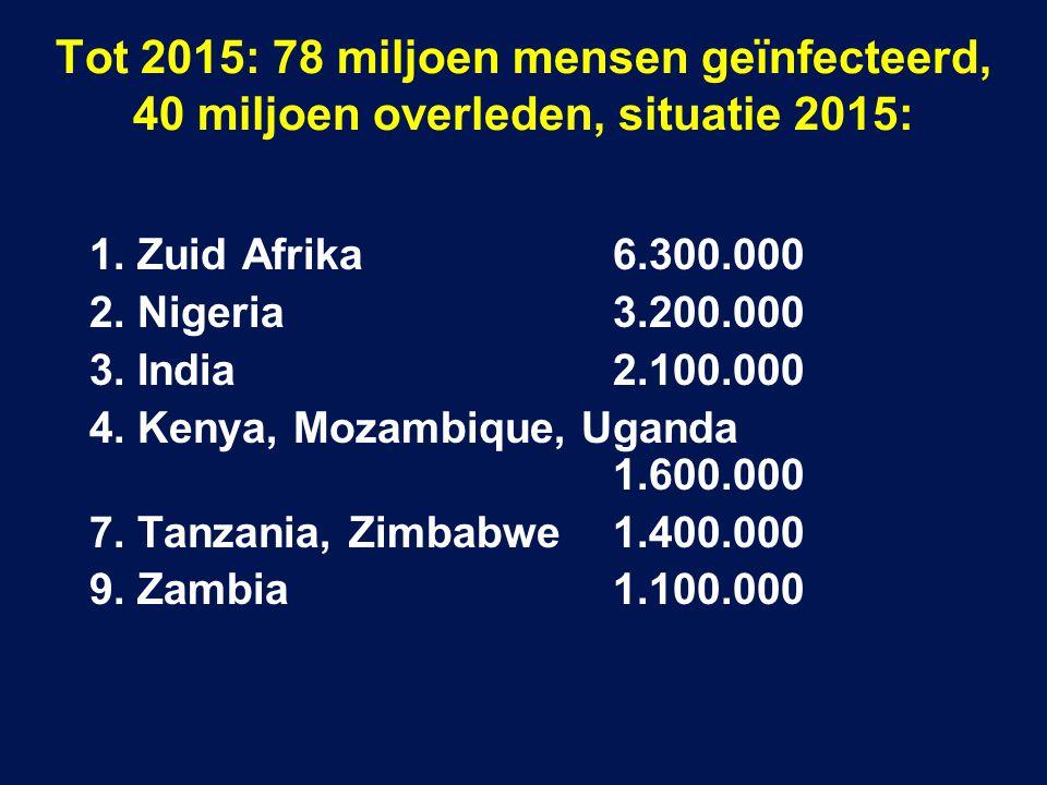 Tot 2015: 78 miljoen mensen geïnfecteerd, 40 miljoen overleden, situatie 2015: 1.