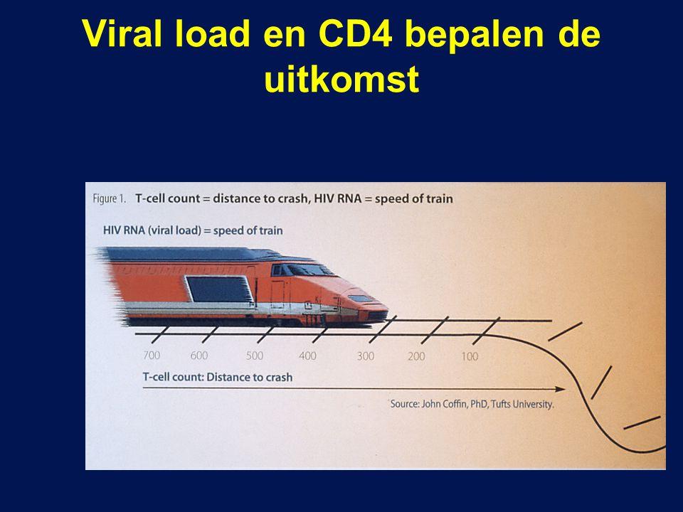Viral load en CD4 bepalen de uitkomst