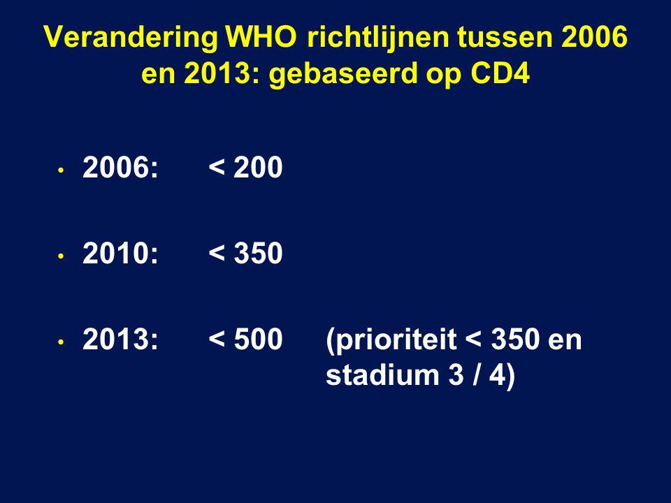Verandering WHO richtlijnen tussen 2006 en 2013: gebaseerd op CD4 2006: < 200 2010: < 350 2013: < 500(prioriteit < 350 en stadium 3 / 4)