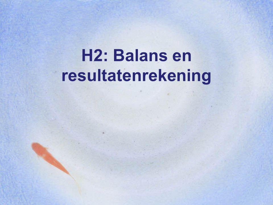H2: Balans en resultatenrekening