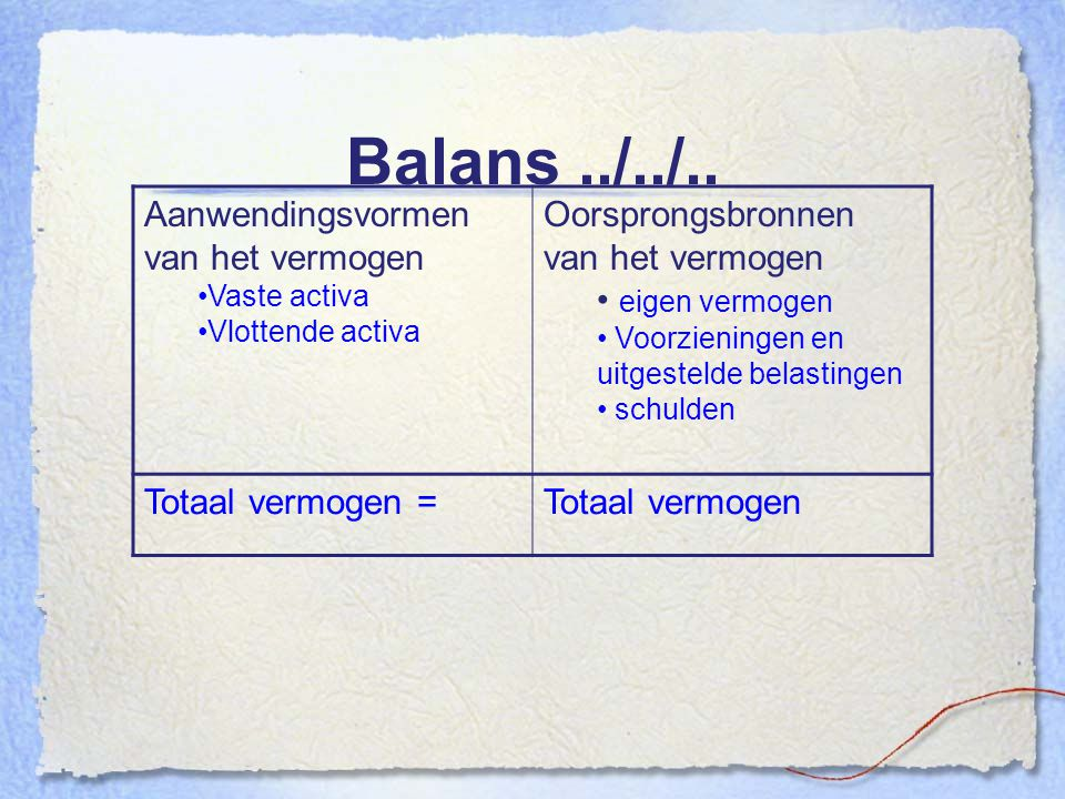 Balans../../.. Aanwendingsvormen van het vermogen Vaste activa Vlottende activa Oorsprongsbronnen van het vermogen eigen vermogen Voorzieningen en uit