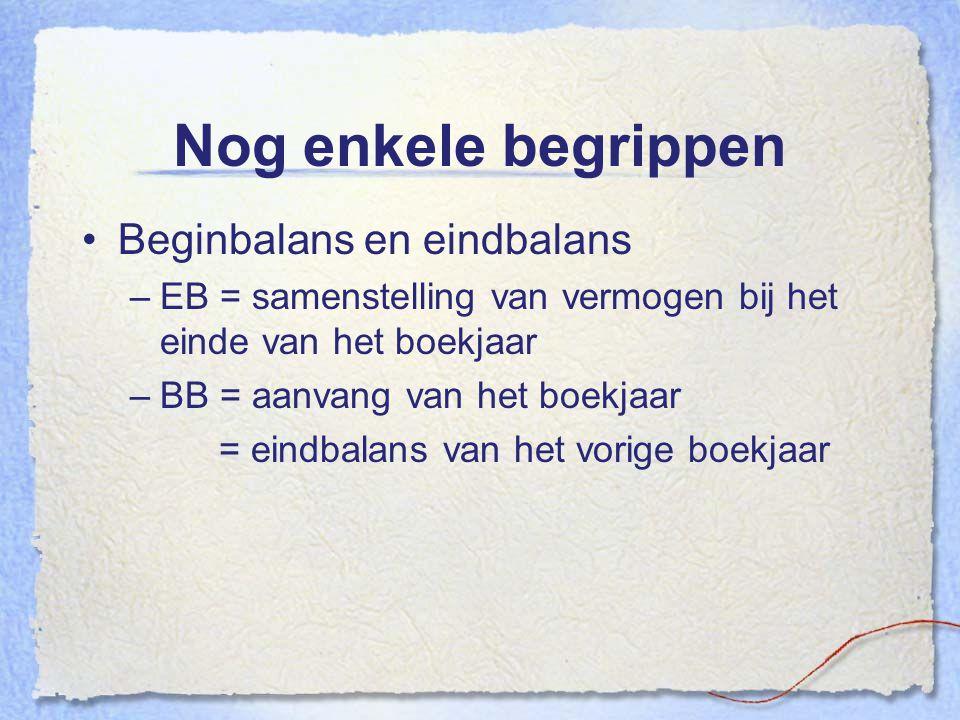 Nog enkele begrippen Beginbalans en eindbalans –EB = samenstelling van vermogen bij het einde van het boekjaar –BB = aanvang van het boekjaar = eindba