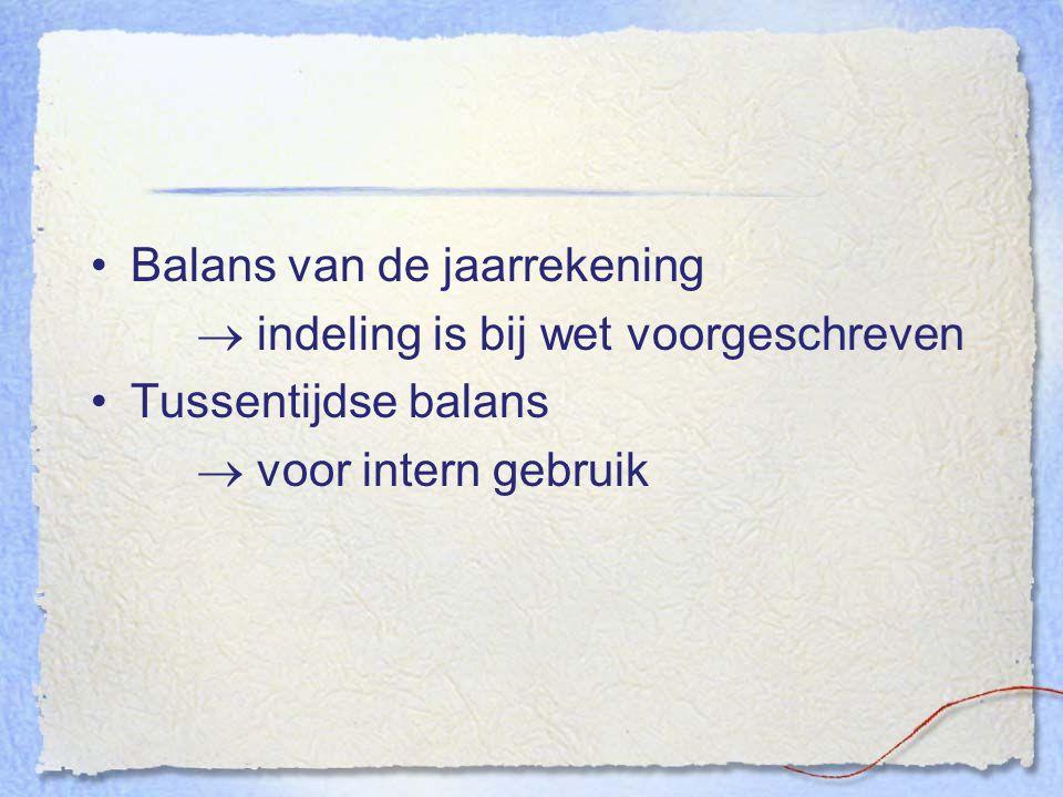 Balans van de jaarrekening  indeling is bij wet voorgeschreven Tussentijdse balans  voor intern gebruik