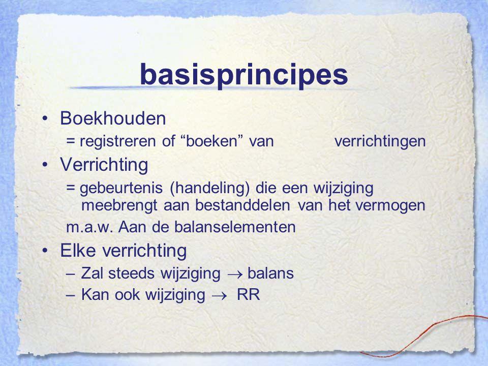 """basisprincipes Boekhouden = registreren of """"boeken"""" van verrichtingen Verrichting = gebeurtenis (handeling) die een wijziging meebrengt aan bestanddel"""