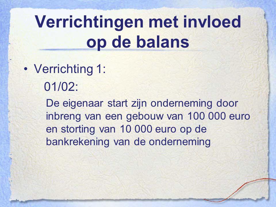 Verrichtingen met invloed op de balans Verrichting 1: 01/02: De eigenaar start zijn onderneming door inbreng van een gebouw van 100 000 euro en storti