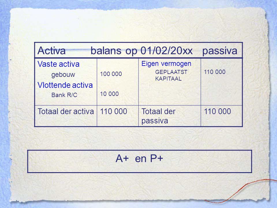 Activa balans op 01/02/20xx passiva Vaste activa gebouw Vlottende activa Bank R/C 100 000 10 000 Eigen vermogen GEPLAATST KAPITAAL 110 000 Totaal der
