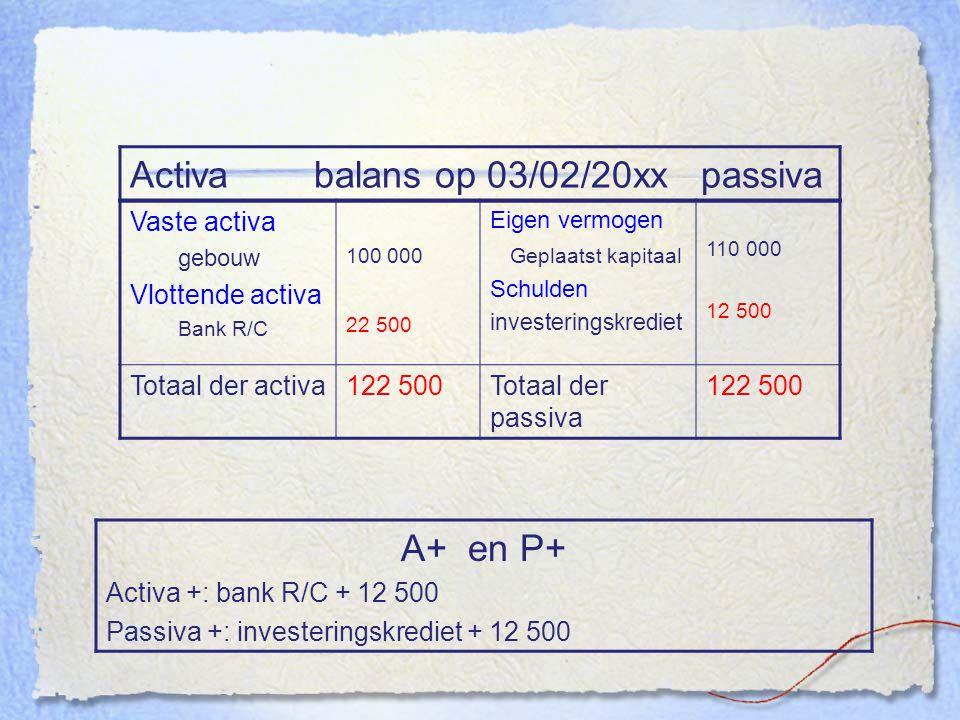 Activa balans op 03/02/20xx passiva Vaste activa gebouw Vlottende activa Bank R/C 100 000 22 500 Eigen vermogen Geplaatst kapitaal Schulden investerin
