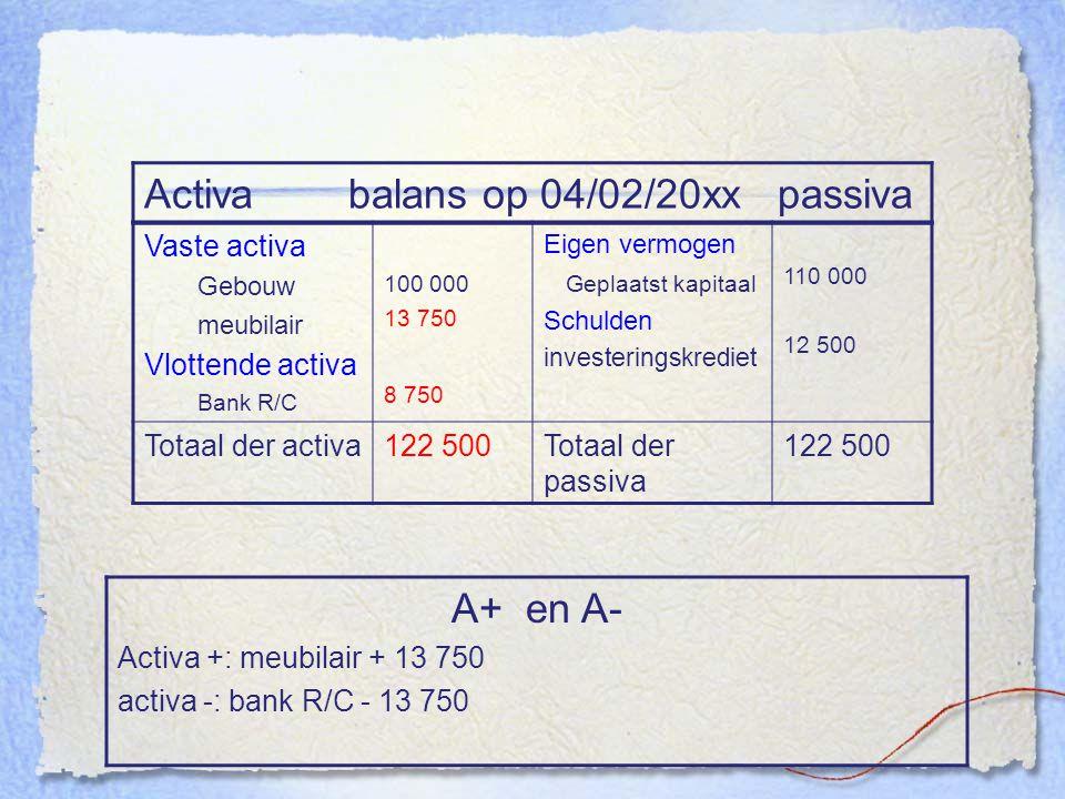 Activa balans op 04/02/20xx passiva Vaste activa Gebouw meubilair Vlottende activa Bank R/C 100 000 13 750 8 750 Eigen vermogen Geplaatst kapitaal Sch