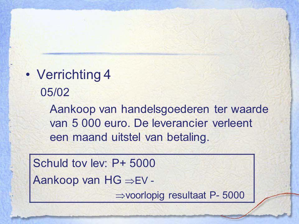 Verrichting 4 05/02 Aankoop van handelsgoederen ter waarde van 5 000 euro. De leverancier verleent een maand uitstel van betaling. Schuld tov lev: P+